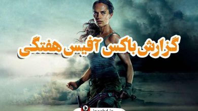 box office Tomb Raider